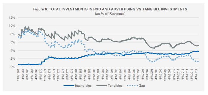Source:  O'Shaughnessy Asset Management