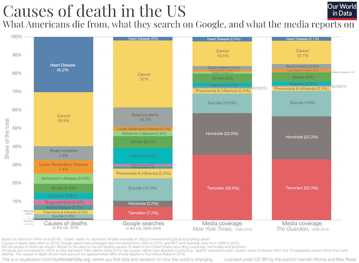Causes+of+Death.png