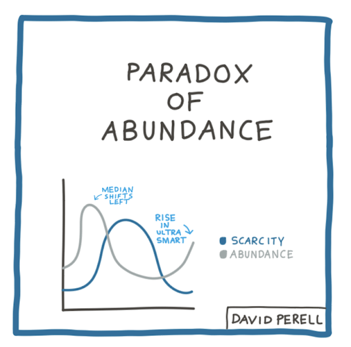 Paradox of Abundance.png
