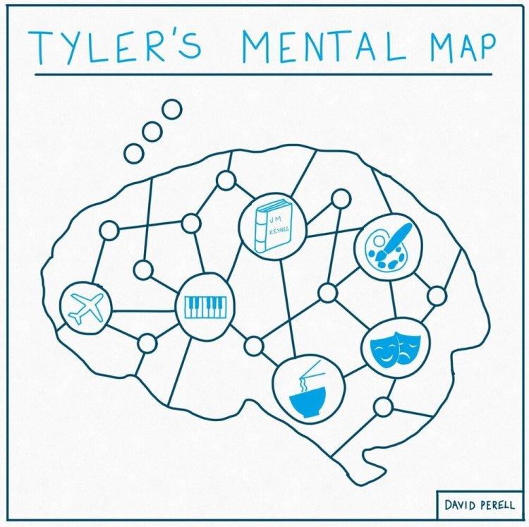 TC_Concepts_Mental Map.jpg