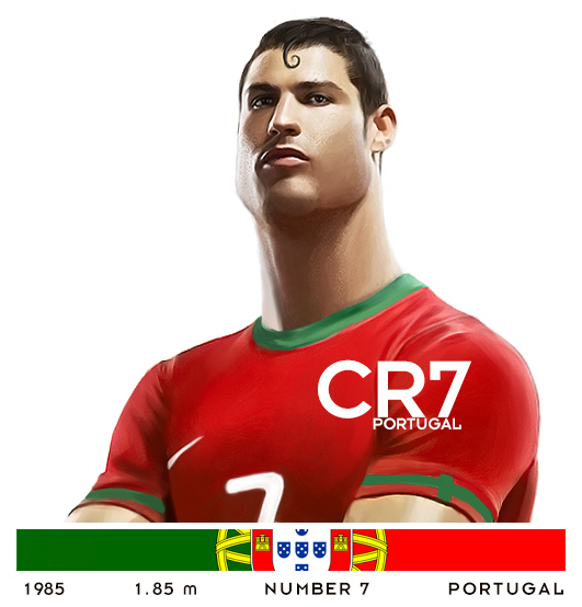 mohamed-togby-cristiano-ronaldo-12elfth-man-1