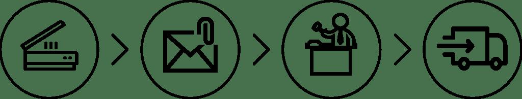 Как заказать заверение перевода