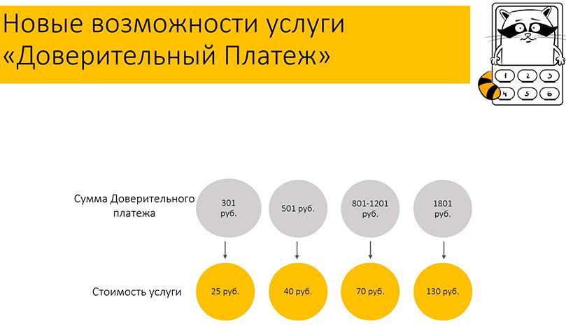 в каких банках можно взять ипотеку без первоначального взноса в москве
