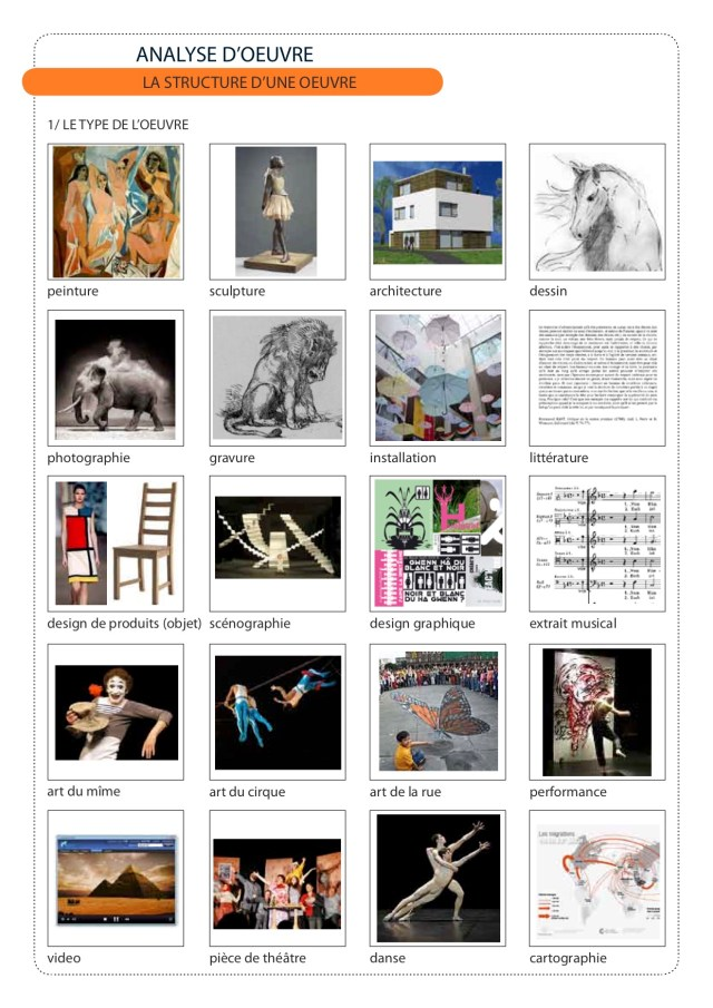 Analyse Oeuvre D'art Cycle 3 : analyse, oeuvre, d'art, cycle, Analyse, D'une, Oeuvre, D'art