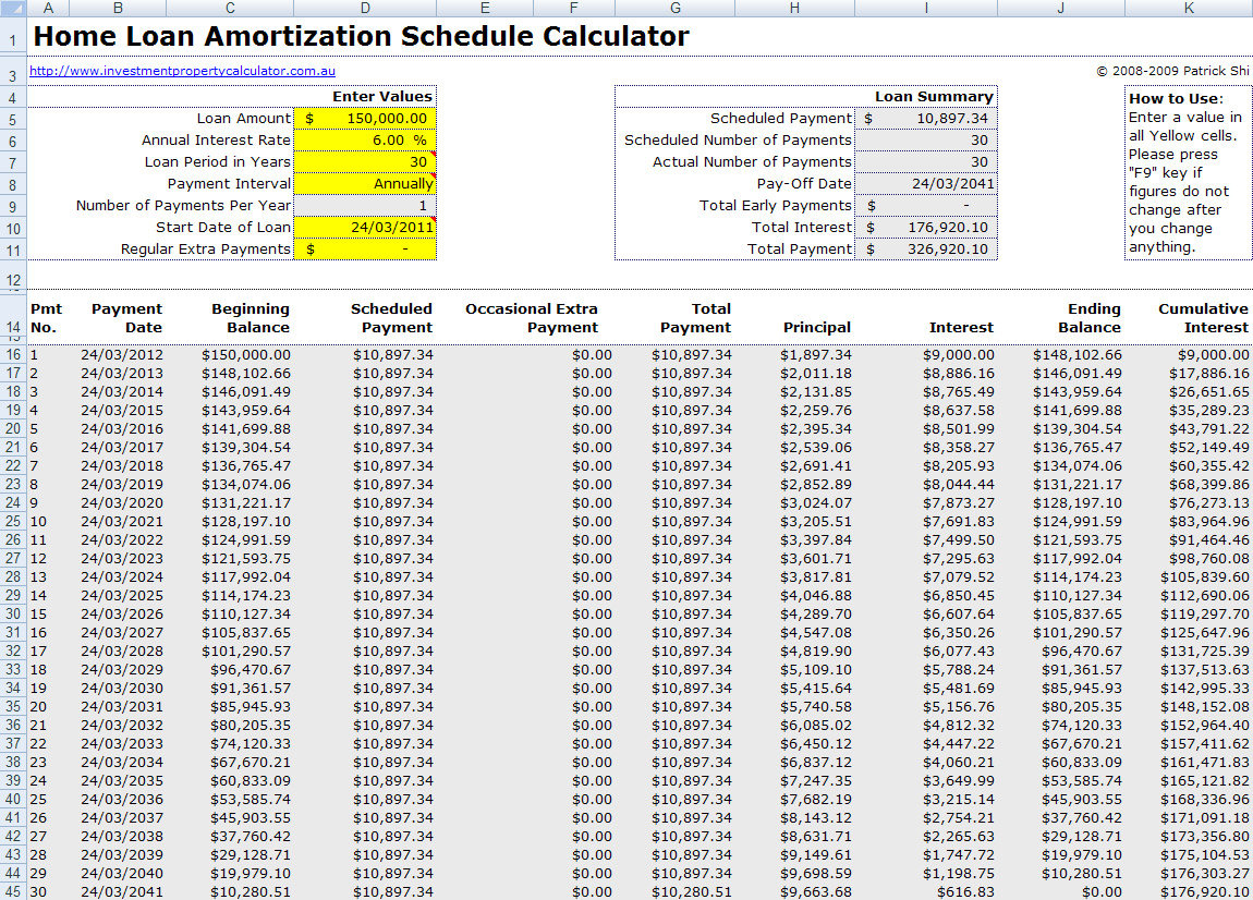 Chattel Mortgage Calculator Spreadsheet