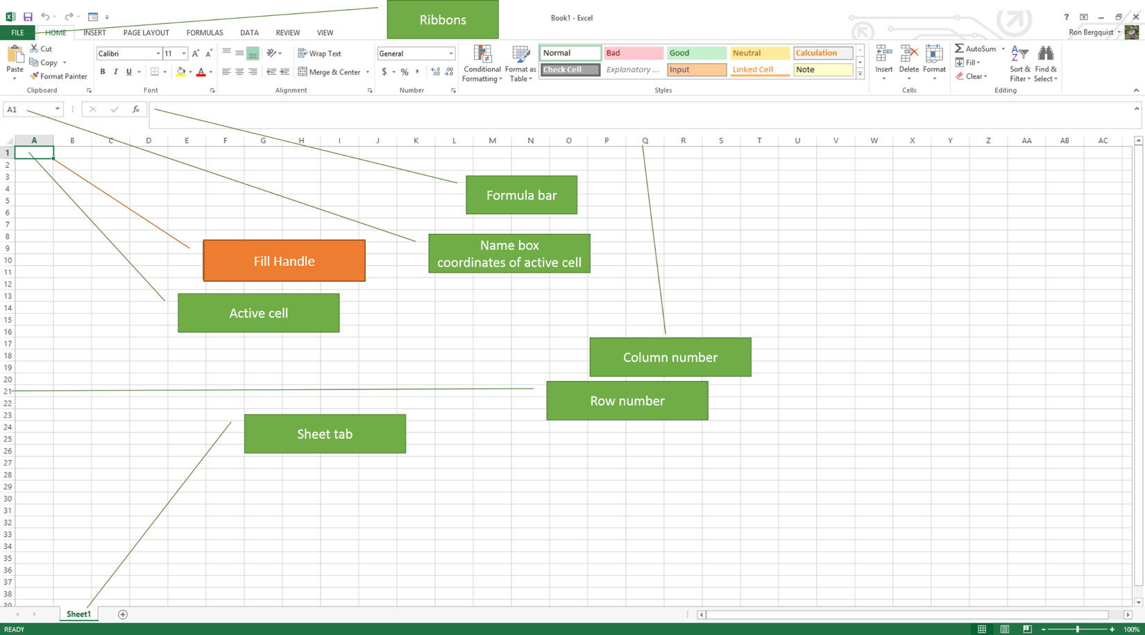 Components Of A Spreadsheet