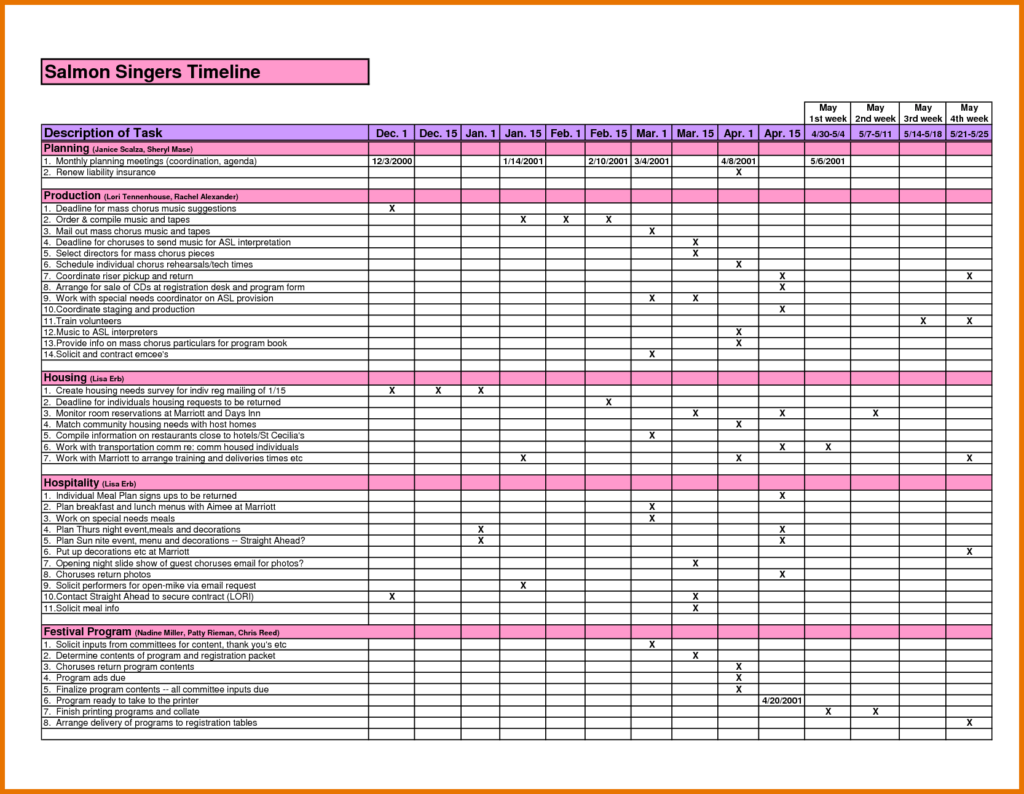 Excel Spreadsheet Template For Monthly Bills