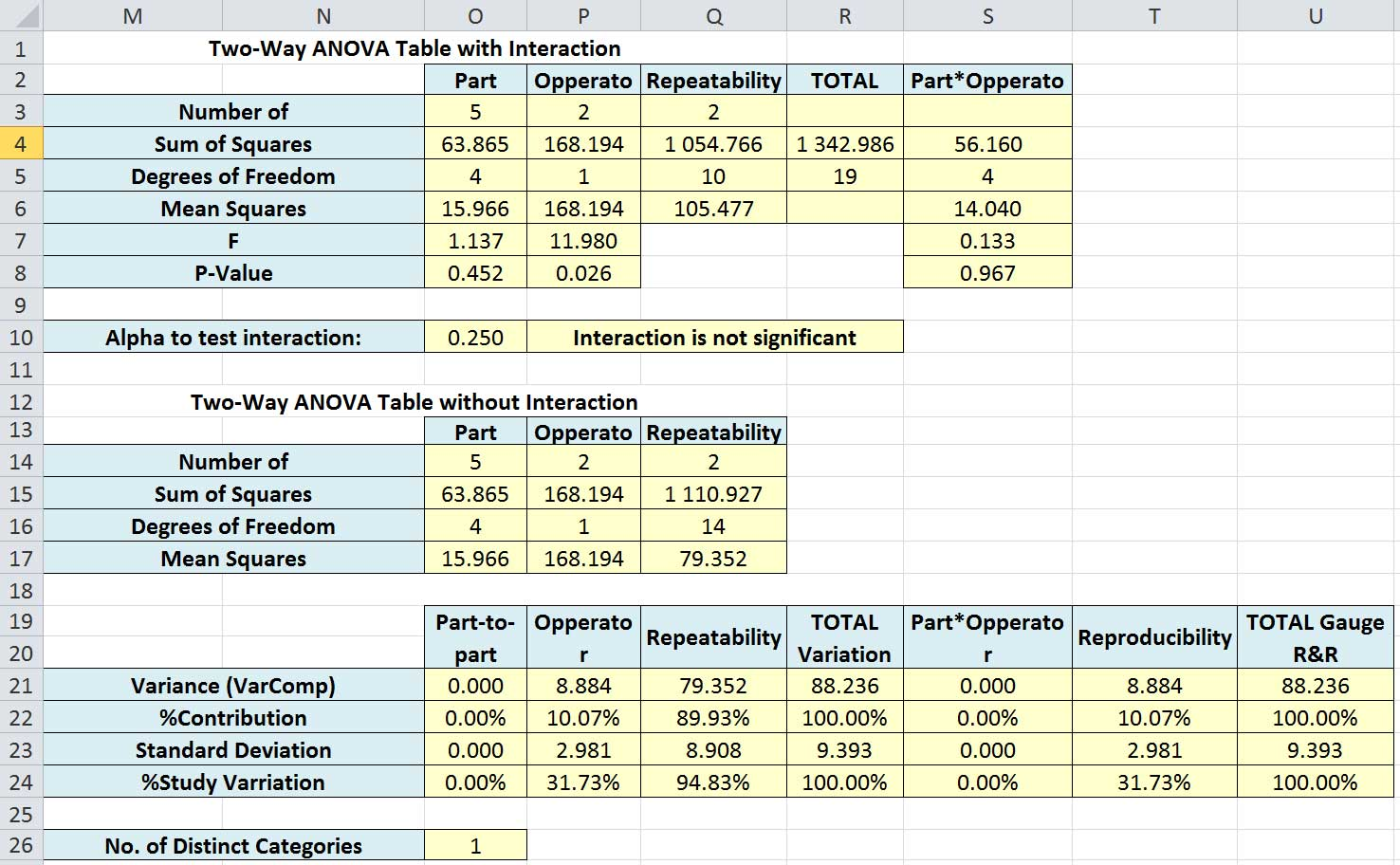 Ms Excel Components Spreadsheets