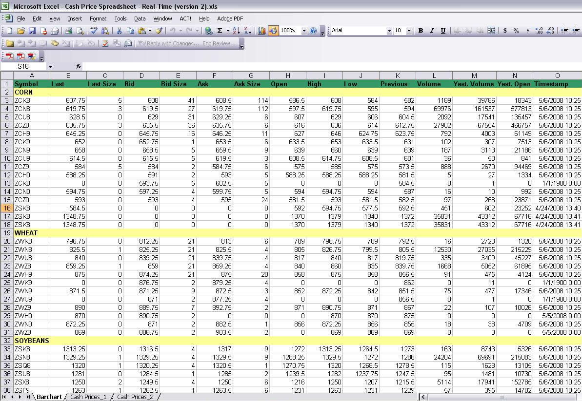 Tracking Business Expenses Spreadsheet And Trucking
