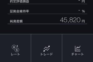 2018/05/09FX