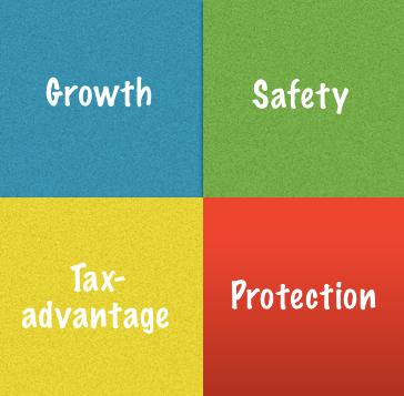 4 Cornerstones of Safe & Sound Investment