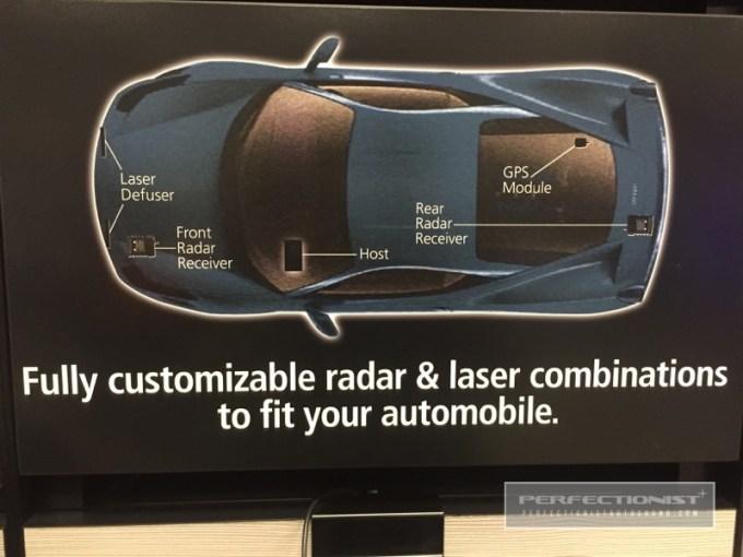 Laser And Radar Detector