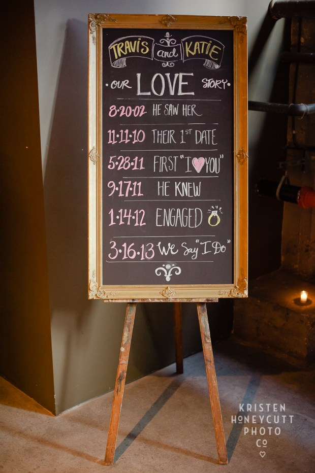 Melrose Market Studios Wedding in Seattle, WA | Our Love Story chalkboard design | Wedding Planning by Perfectly Posh Events, Seattle Wedding Planner | Kristen Honeycutt Photography