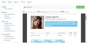 PaanGO - Crea tu curriculum vitae con formato de infografía