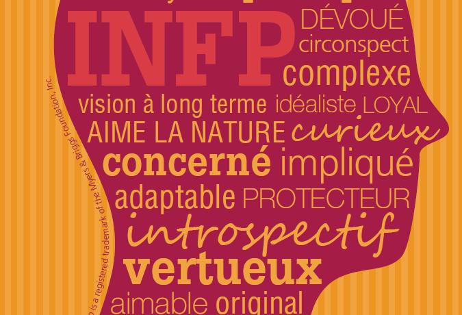 Profil MBTI INFP - Type de personnalité INFP