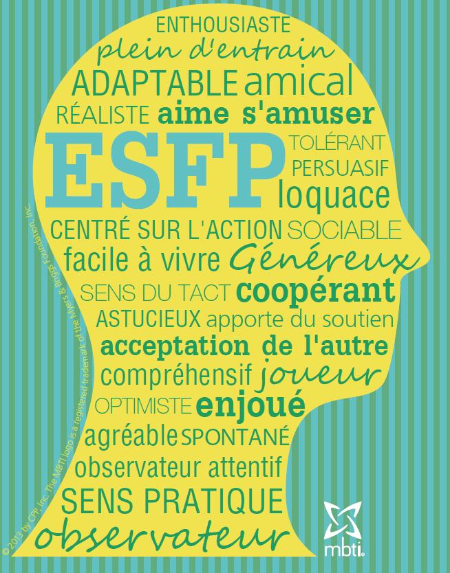 Profil MBTI ESFP