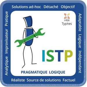Profil ISTP - MBTI 16 personnalités   Performance et coaching