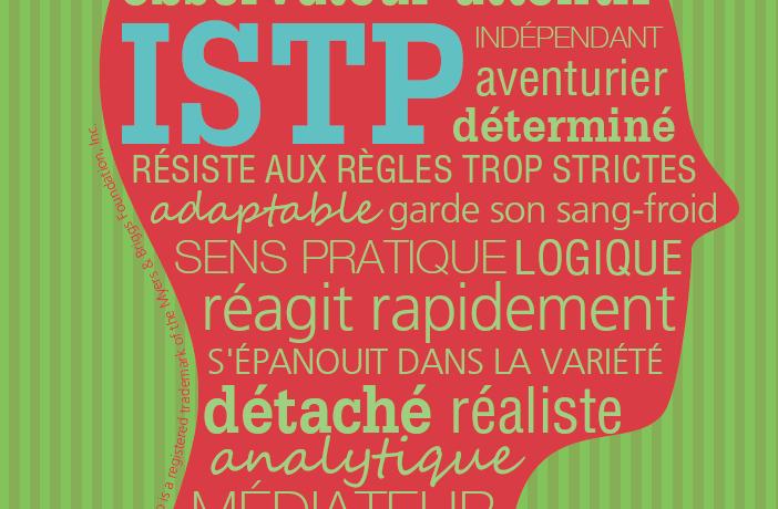 Profil MBTI ISTP | Pierre Cochat coach certifié MBTI