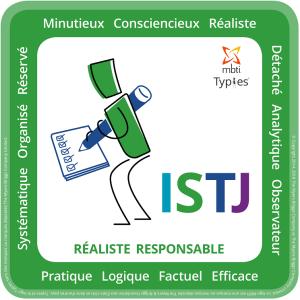 Profil ISTJ - MBTI 16 personnalités | Performance et coaching