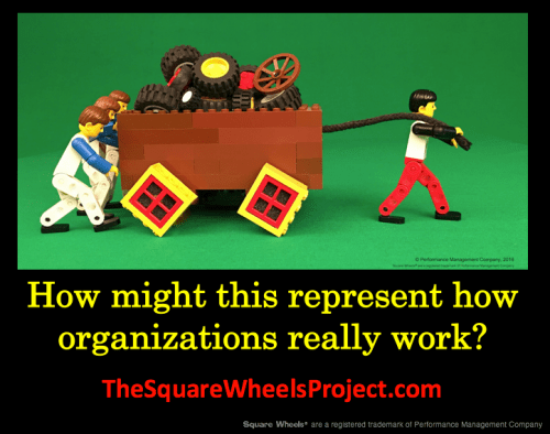 Square Wheels - How organizations really work Metaphor organizational improvement
