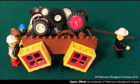 Square Wheels One LEGO MAIN ©