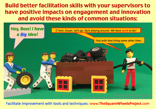 Training for Facilitation Skills through The Square Wheels Project