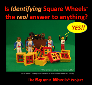 Identifying issues is a critical issue for innovation - cartoon for The Square Wheels Project