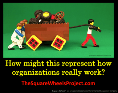 Square Wheels - how things really work