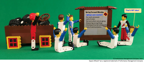 Spring Forward Monday® - A Square Wheels / Round Wheel opportunity for actively engaging
