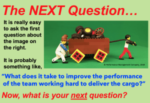 Asking The Next Question is the key to continuous continuous improvement