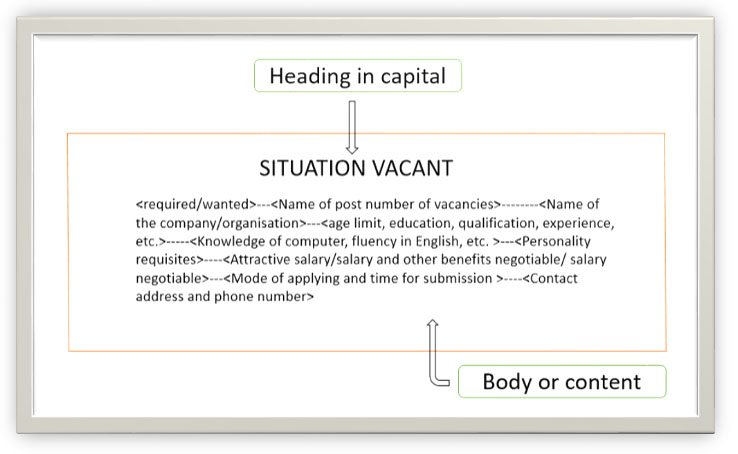 Situation vacant format