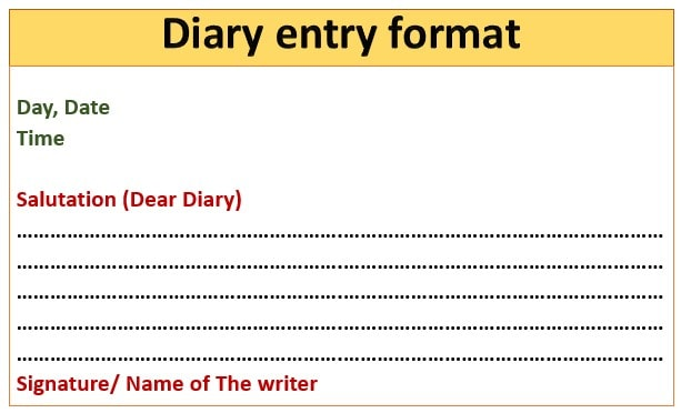 Diary entry format