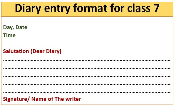Diary entry format for class 7