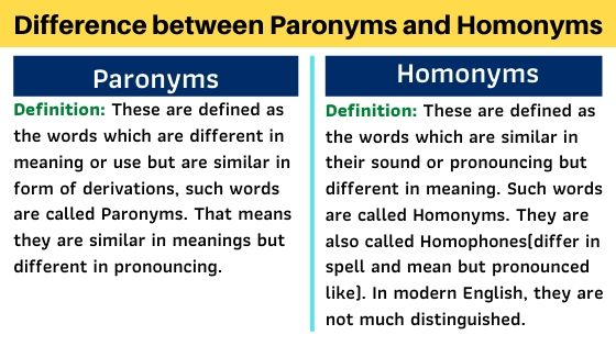 Difference between Paronyms and Homonyms