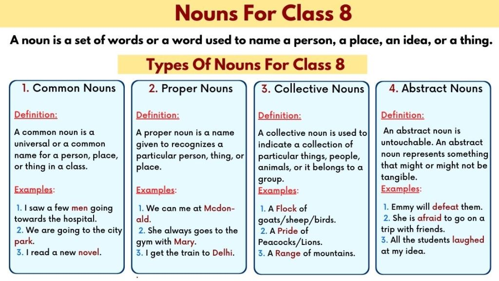 Nouns For Class 8