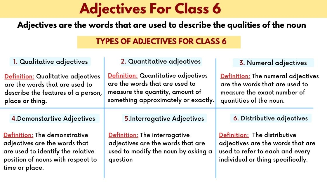 Adjective For Class 6