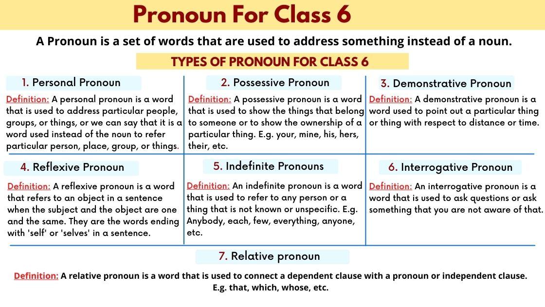 Pronoun For Class 6