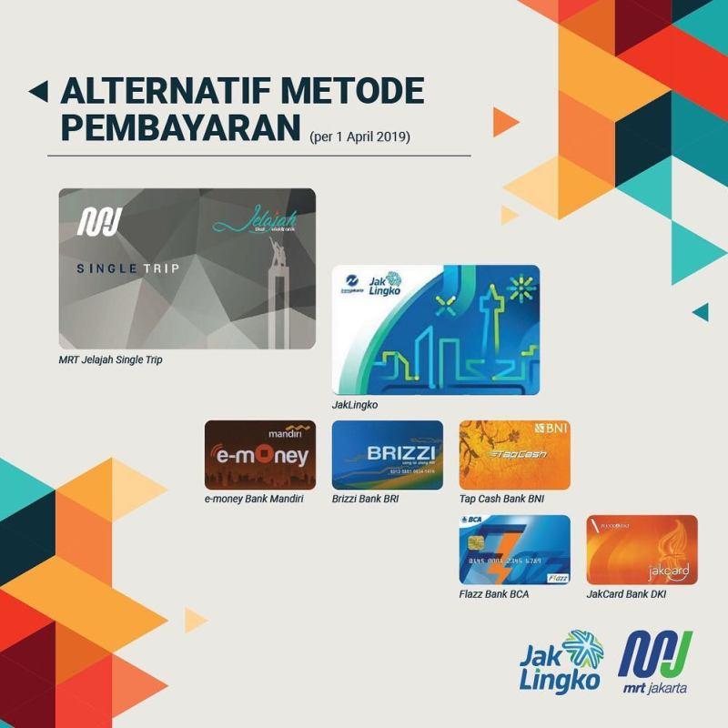 Informasi Cara Beli, Harga Tarif Tiket MRT Jakarta Terbaru
