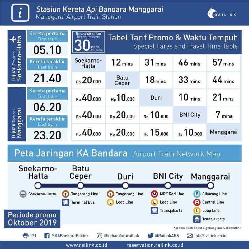 JadwalKereta Bandara Soekarno Hatta Jakarta Terbaru!