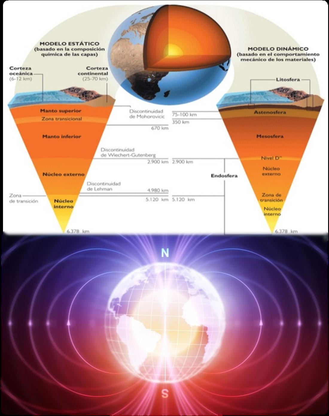 Terraplanismo-Sociedad-Tierra-Plana-Conspiraciones-Fraudes-Fakes-Pseudociencia-Ciencia-Astronomia-Sol-Luna-Geoestacionario-Rotacion-Sistema-Solar-Supernova-corteza-manto-nucleo-campo-magnetico-magnetosfera-geologia