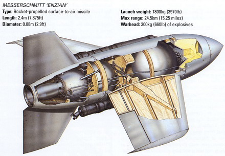 enzian-missiles-messerschmitt-jets-second-world-war-nazis-germany-europe-adolf-hitler-tecnology-secret-weapons-wunderwaffen