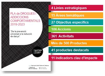 Pla_drogues_i_addiccions_interdepartamental_2019-23