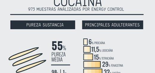 cocaina-ec
