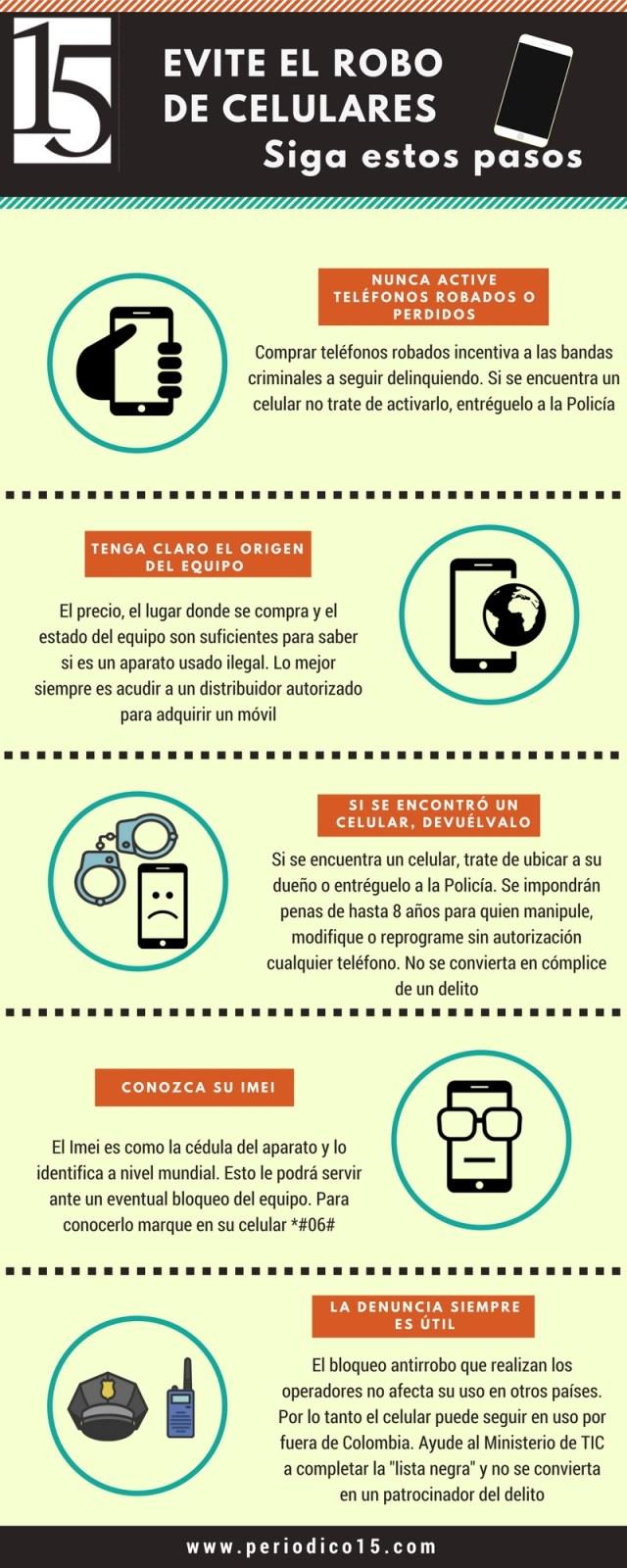 Sigue estos pasos para que no te conviertas en cómplice de bandas criminales dedicados al hurto, la modificación y la venta de celulares ilegales.