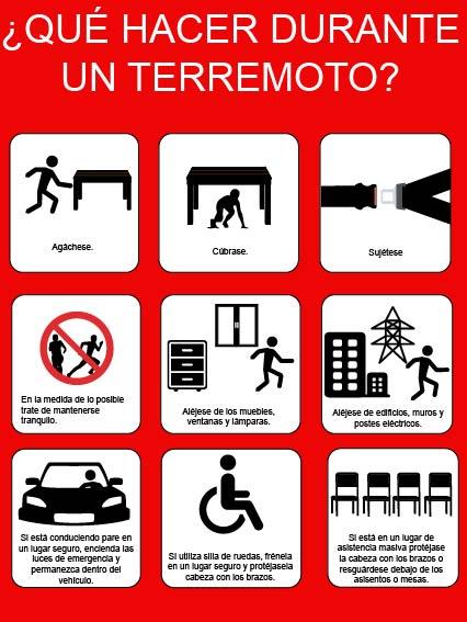 ¿Cómo actuar durante un sismo? / INFOGRAFÍA JESSICA TATIANA HERNÁNDEZ ESTRADA.