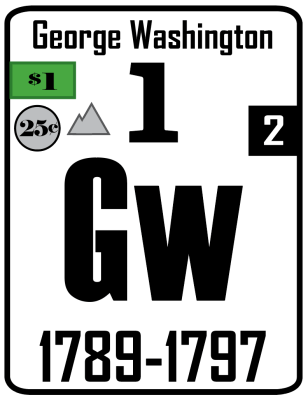 The Periodic Table of the Presidents - Gw