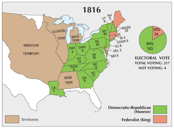 election of 1816
