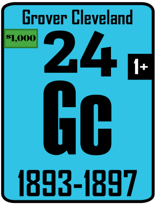 The Periodic Table of the Presidents - Grover Cleveland 24