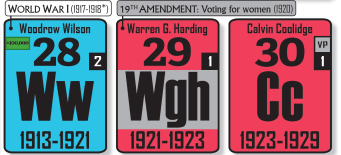 The Periodic Table of the Presidents - Wars and Amendments