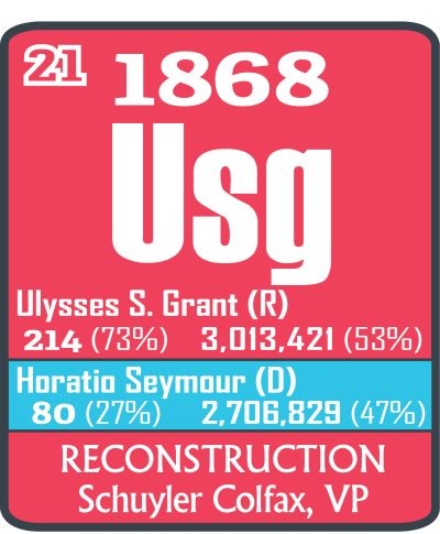Election of 1868